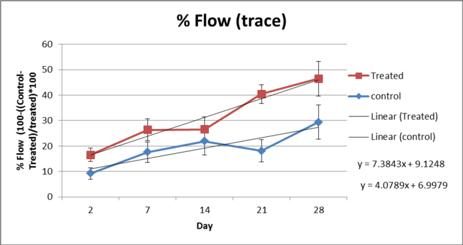 4b08f.chart